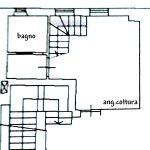 pistoia campagna appartamento su due livelli