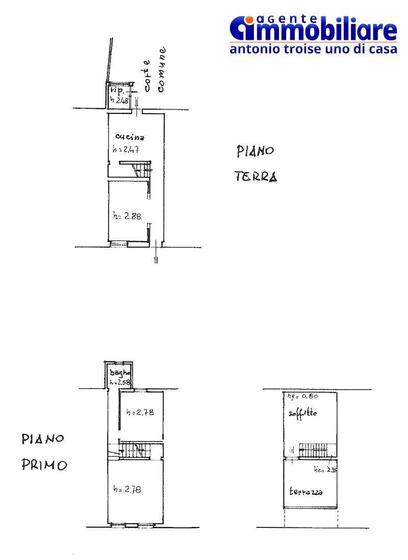 casalguidi cantagrillo vendita terratetto 25